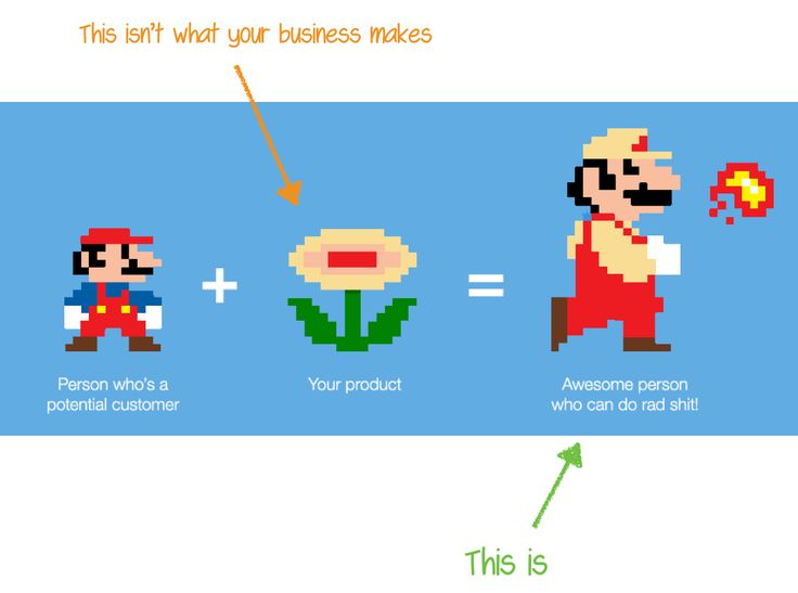 People don't buy products; they buy better versions of themselves. When you're trying to win customers, are you listing the attributes of the flower or describing how awesome it is to throw fireballs?
