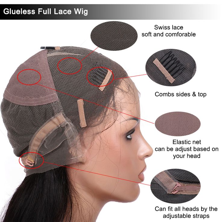Glueless Full Lace Wig Cap Wig Hairstyles Wigs Lace Wigs