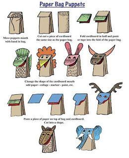 Είμαι παιδί: Γαντόκουκλες φτιαγμένες από χάρτινες σακούλες και μικρά μυστικά για τις χρωματίσετε στο χρώμα που θέλετε