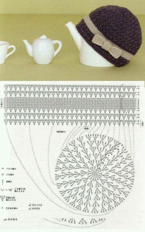 631 best gorras y bufandas images on Pinterest   Crocheted hats ...