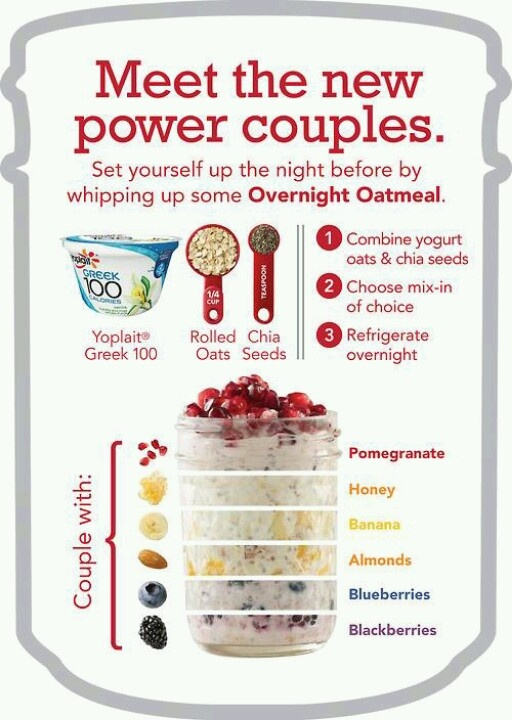 Overnight oats. But I would use cooked steel cut oats and Fage Greek yogurt. Best breakfast ever.