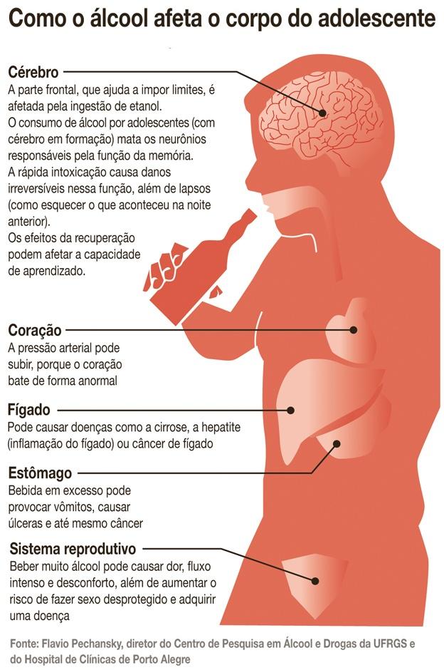 Tratamento de alcoolismo Kherson
