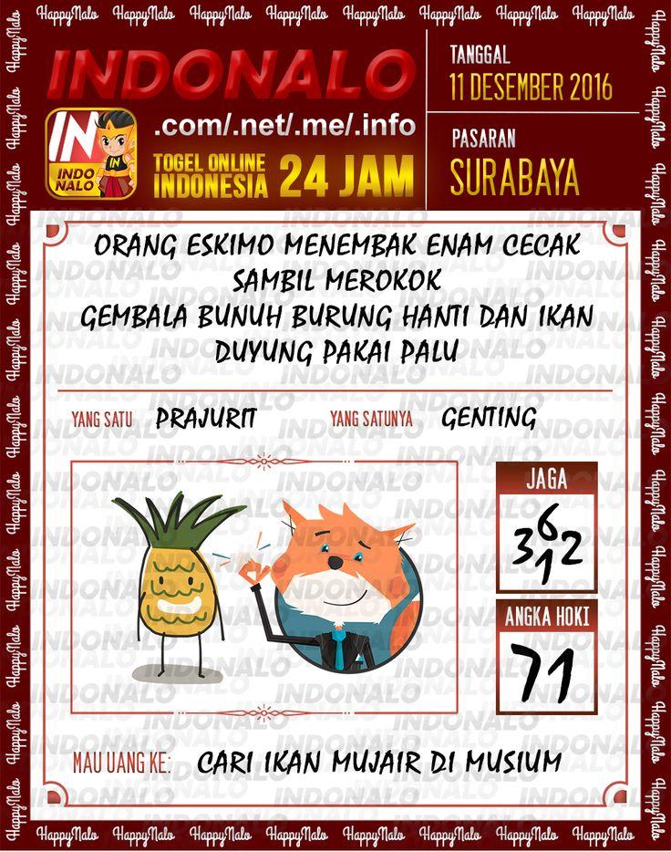 Lotre Kop 4D Togel Wap Online Live Draw 4D Indonalo Surabaya 11 Desember 2016