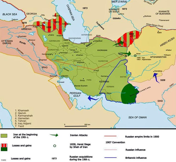 Persian military strategy