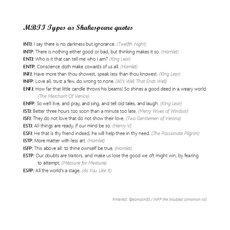 MBTI Personality Types as Shakespeare quotes.