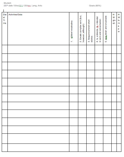 670 best SLP Data collection, forms and report ideas images on - sample specification sheet template example