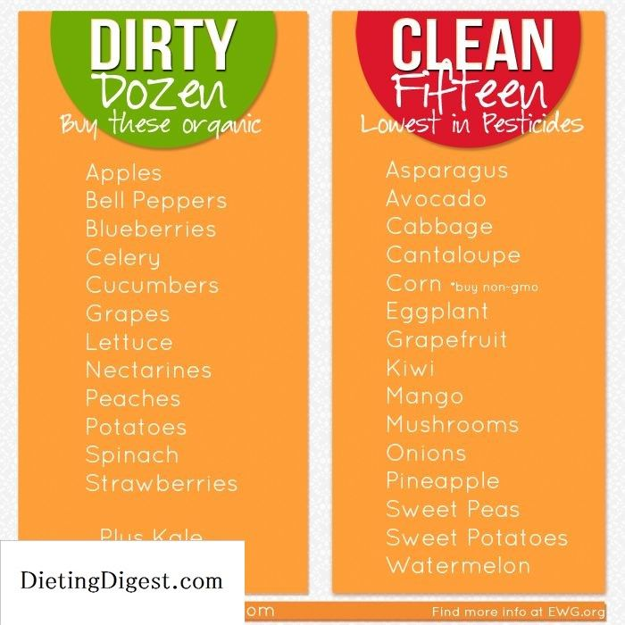 Clean eating on a budget! via @lexi Pixel Kornblum | Lexis Clean Kitchen #Fitfluential #EAT Check out Dieting Digest
