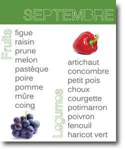 Fruits et légumes du mois de septembre: