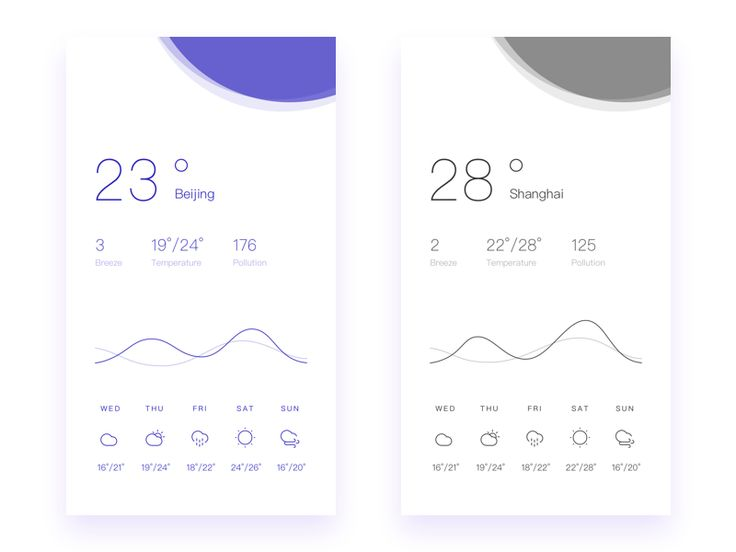 Weather  Design by Zhao Legs #Design Popular #Dribbble #shots