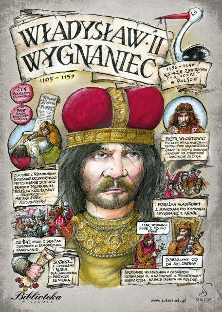 Władysław Wygnaniec - Poczet królów polskich - PlanszeDydaktyczne.pl
