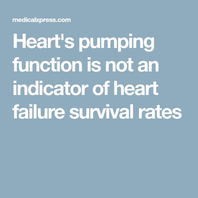Heart's pumping function is not an indicator of heart failure survival rates