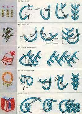 Stitching technics