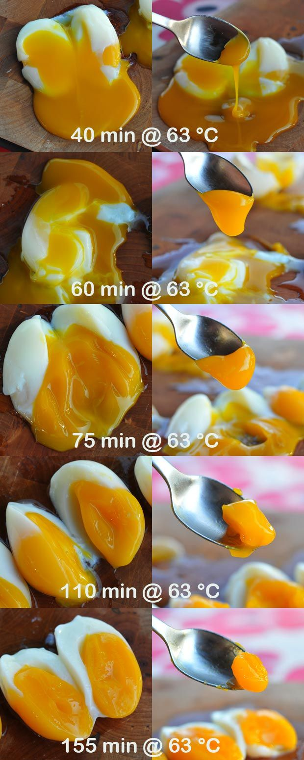 Egg cooked for 40 min at 63.0 °C. The pictures were taken within 6 seconds and are shown in the order they were taken. My immersion circulator is working again! And the first thing I decided to do ...
