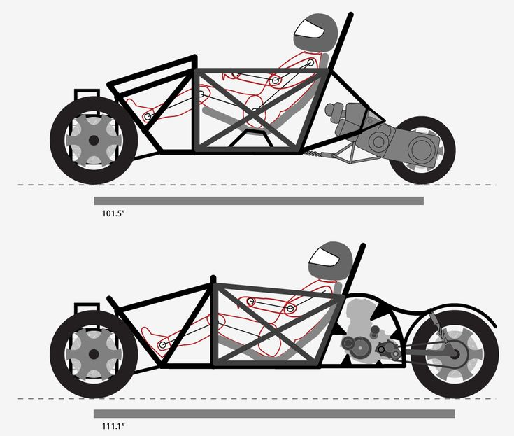17 best images about reverse trike on pinterest