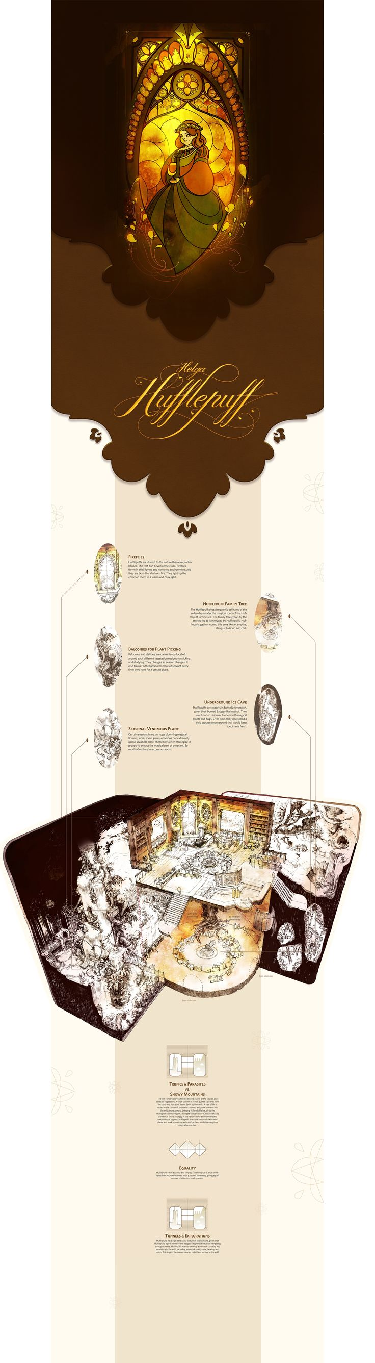 OVERVIEW This Harry Potter Redesign Project is created for my senior show at Art Center College of Design, which just happened in Spring 2016. The focus was to reimagine the four Hogwarts houses, s…