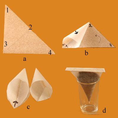 Fabrications de cornets pour dessiner avec le chocolat