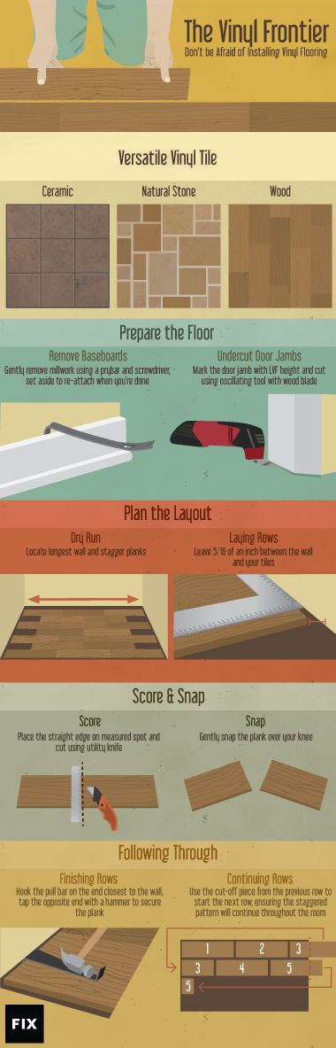 17 Best Images About DIY With Rite Rug Flooring On