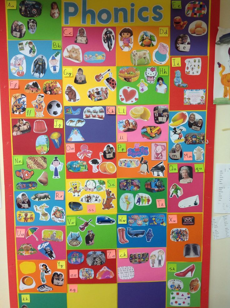 Our phonics wall