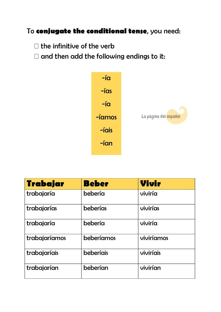 Conditional tense conjugation