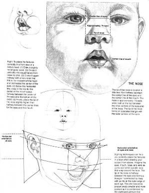 How to draw a face by Tanya Rohloff