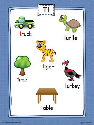 Letter T Word List with Illustrations Printable Poster (Color
