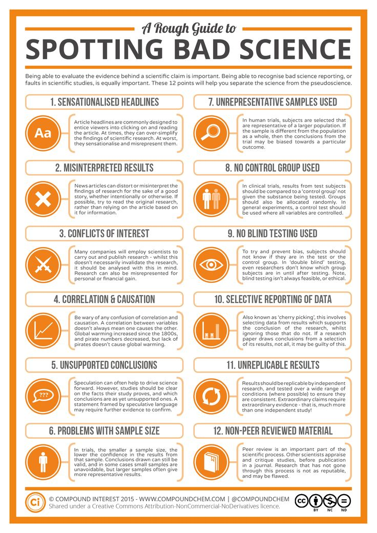 A Rough Guide to Spotting Bad Science 2015 | EDIT 2 (April 2015): Update to version 3, taking into account a range of feedback and also sprucing up the design a little.