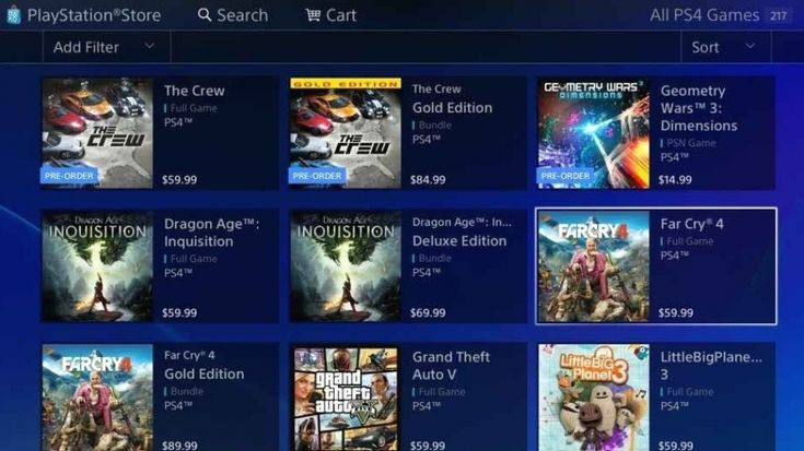 Ps5 Backwards Compatibility Will Playstation 5 Play Ps4 Playstation Playstation 5 Download Games