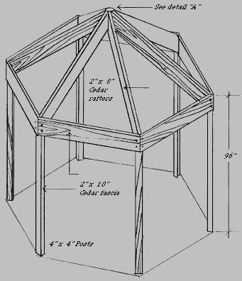 25 best ideas about hexagon gazebo on pinterest gazebo for Hexagonal roof framing