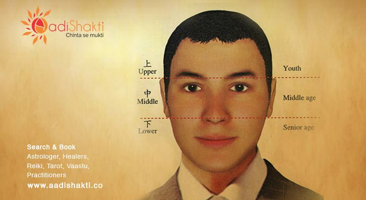 Face reading is an ancient art of analyzing a person's character based on their facial features. Every facial feature – such as narrow eyes, big nose, long chin, thick eyebrows etc.. has a psychological meaning. For more info Click on to http://aadishakti.co/