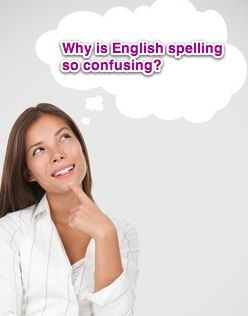 Spelling Quizzes & Games | How to Spell