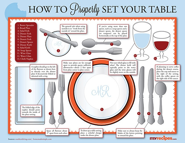 always remember how to home table settings table table etiquette. Black Bedroom Furniture Sets. Home Design Ideas
