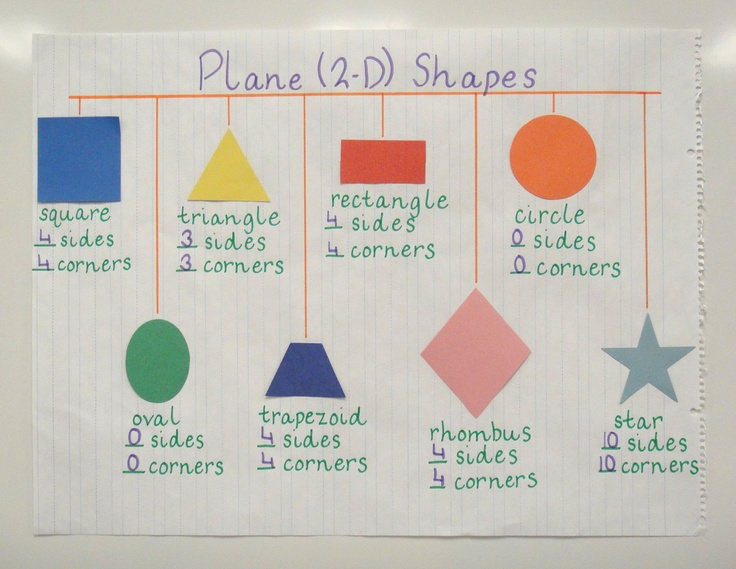 17 Best Images About Teaching Resources Math Shapes On