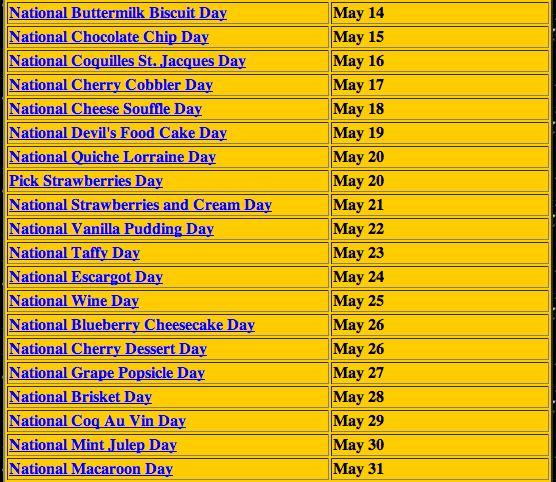 National Food Day Calendar 2015 | National Day Calendar 2015