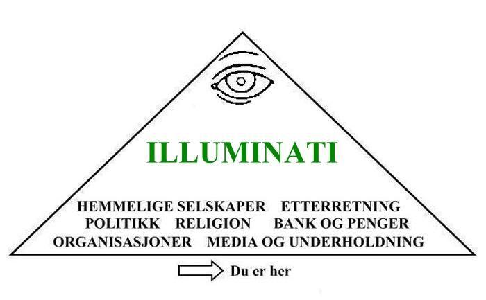 Stadig flere blir klar over betydningen av Illuminati, ikke bare historisk, men også idag. Illuminati betyr de opplyste. Det er ikke nødvendig å være medlem av en Illuminati-organisasjon for å bli illuminert. Nyhetsspeilet gir her en oversiktlig introduksjon til Illuminati: Illuminati for folk flest !