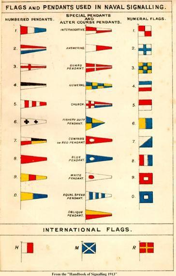 Visual Rn Flags1 Jpg 364 568 International Flags Navy Day Naval Flags