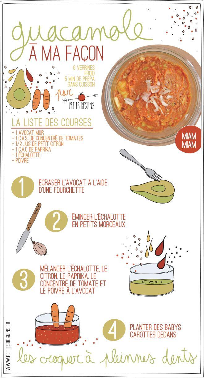 Guacamole à la tomate