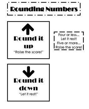 Rounding Numbers Interactive notebook activity- 3rd grade