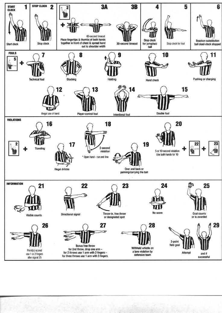 All players teachers and coaches should familiarise themselves with the correct signals used by referees They are in most instances selfexplanatory