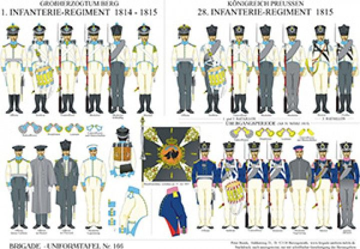 28th Infantry Regiment (ex Berg Infantry)