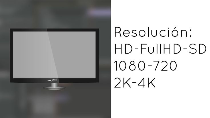 Las resoluciones 1080, 720, SD, 4K: Explicación de formatos de video