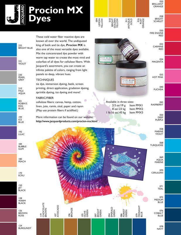 fiber reactive dye instructions