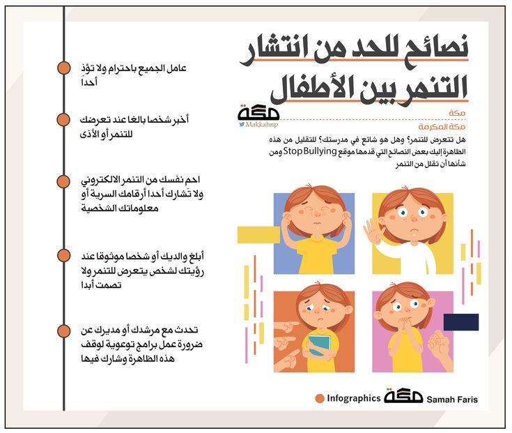 إنفوجرافيك نصائح للحد من انتشار التنمر بين الأطفال إنفوجرافيك Infographic الأطفال Cartoon Coloring Pages Motivational Quotes Wallpaper Paper Art Sculpture