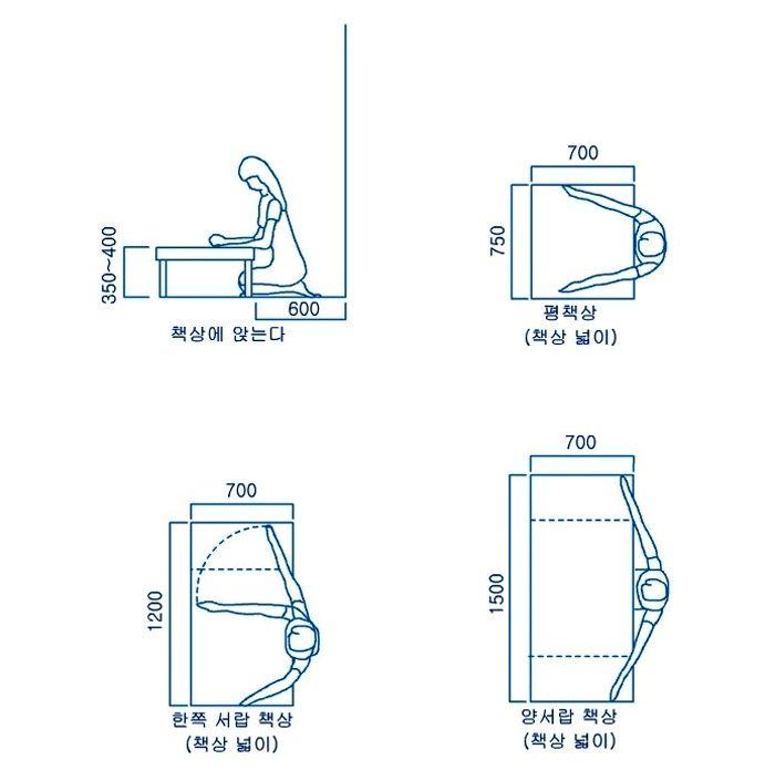 DIY 가구제작 관련 인체치수!! : 네이버 블로그