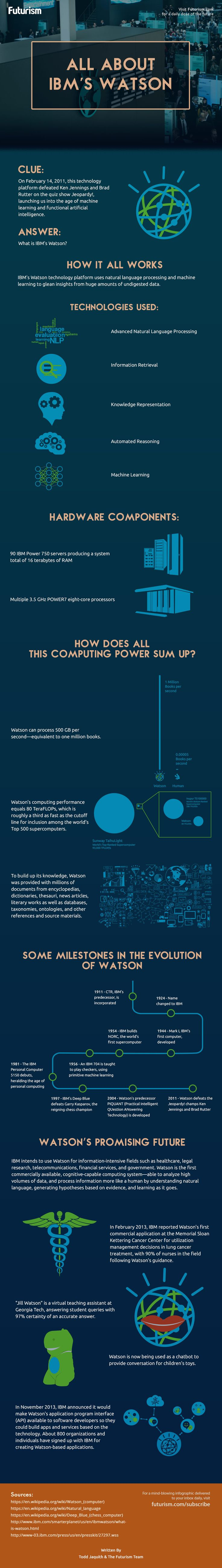 All About IBM's Watson [Infographic] — From Jeopardy to Pokemon Go, IBM's Watson won't stop until it can beat us at everything. Learn how the cognitive system uses natural language processing and machine learning to make sense of massive amounts of data. — https://futurism.com/images/all-about-ibms-watson-infographic/