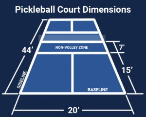 21 best pickleball images on pinterest sneaker tennis for Sport court size