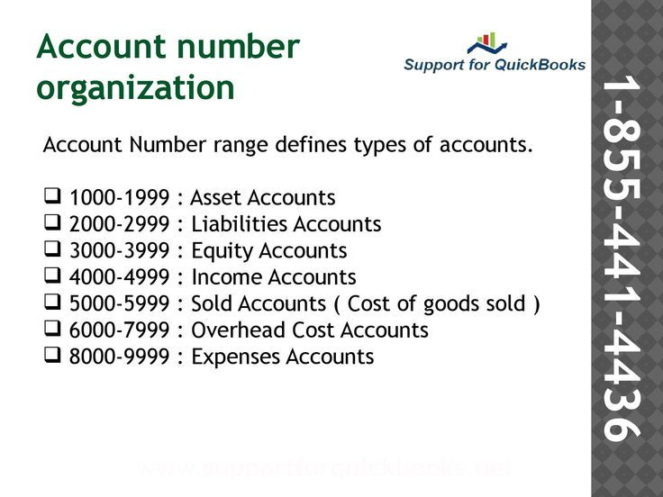 Best Chart Of Accounts Images On   Chart Of Accounts