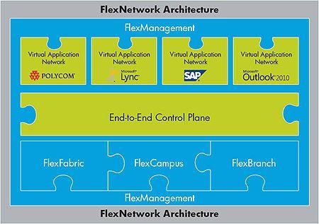 HP i F5 Networks ubrzavaju pokretanje novih Cloud aplikacija http://www.personalmag.rs/it/cloud-computing-it/hp-i-f5-networks-ubrzavaju-pokretanje-novih-cloud-aplikacija/