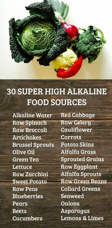 30 SUPER HIGH ALKALINE FOOD SOURCES. Learn more about alkaline rich Kangen Water…