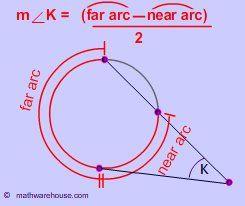 https://www.google.it/search?q=Interior+Angles+of+a+Circle+Theorem&safe=active&client=firefox-b&dcr=0&source=lnms&tbm=isch&sa=X&ved=0ahUKEwj8rq2k88XYAhUHUBQKHWrLD7sQ_AUICigB&biw=1360&bih=635#imgrc=h0RW9tS9XGRYaM: