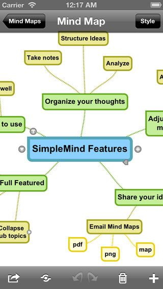 SimpleMind+ (mind mapping) - FREE/$5.49 Mind mapping tool that turns your iPad, iPhone or iPod touch into a brainstorming, idea collection and thought structuring device.
